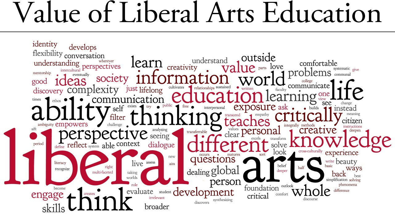 Liberal Arts college major examples